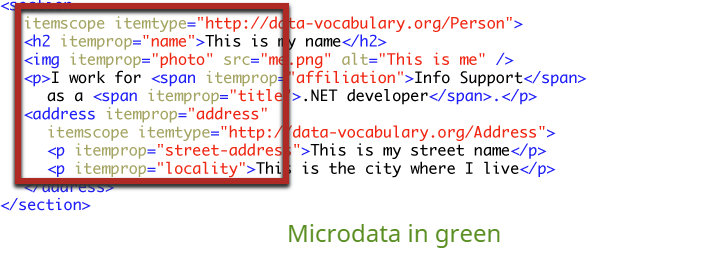 Microdata looks like HTML