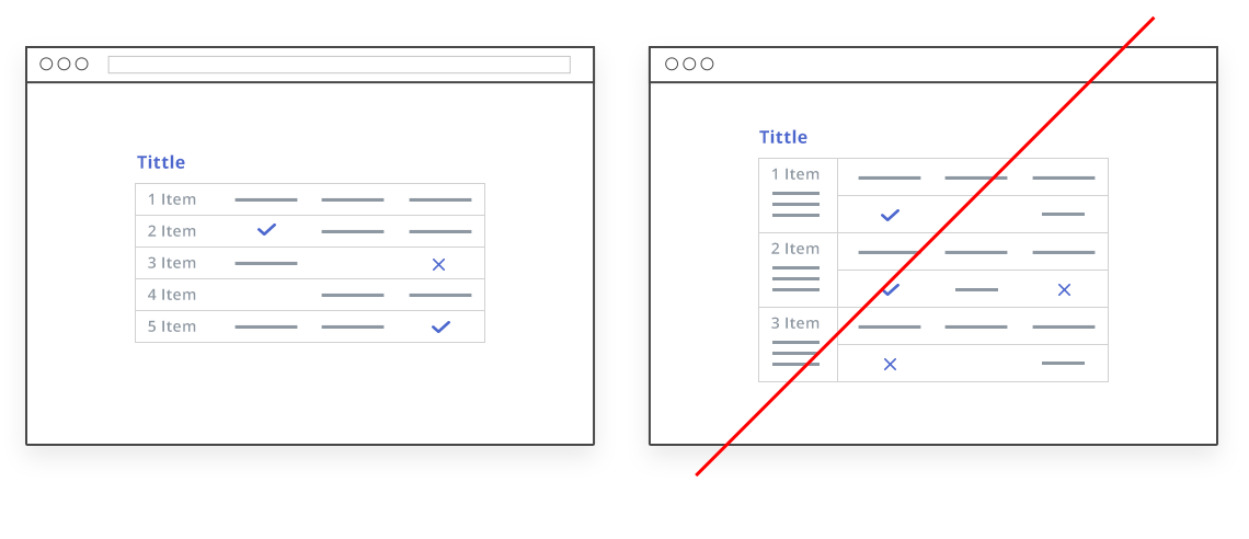 Give users the chance to compare similar products
