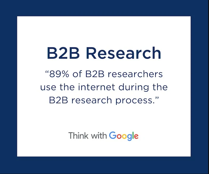 89% of B2B researchers use the web search